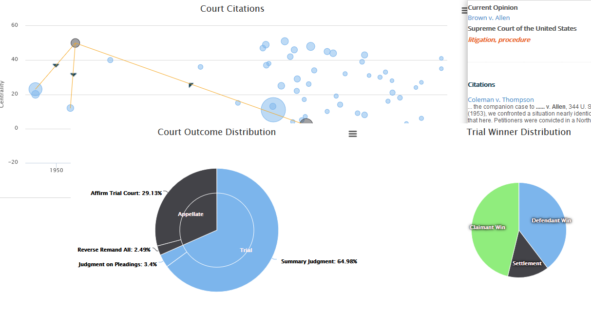 Legal Analytics